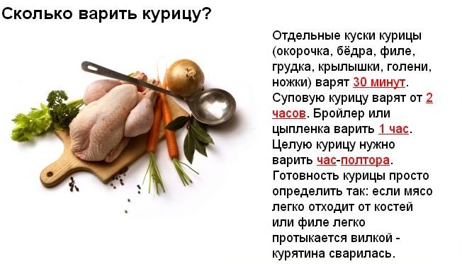 Сколько варится мясо курицы для супа